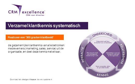 Download het volledige whitepaper via www.icustomer.nl Verzamel klantkennis systematisch Realiseer een '360 graden klantbeeld' de gezamenlijke klantke