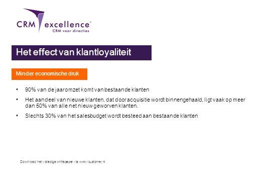 Download het volledige whitepaper via www.icustomer.nl Het effect van klantloyaliteit Minder economische druk •90% van de jaaromzet komt van bestaande