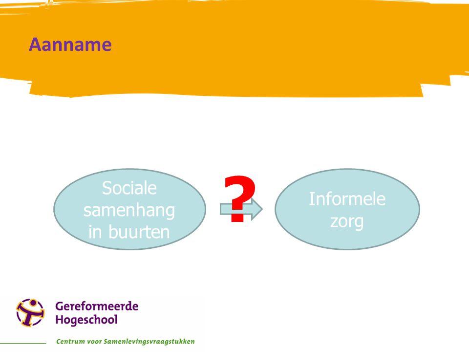 Aanname Sociale samenhang in buurten Informele zorg ?