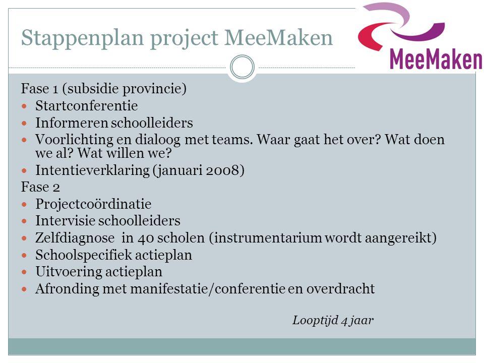 Stappenplan project MeeMaken Fase 1 (subsidie provincie)  Startconferentie  Informeren schoolleiders  Voorlichting en dialoog met teams. Waar gaat