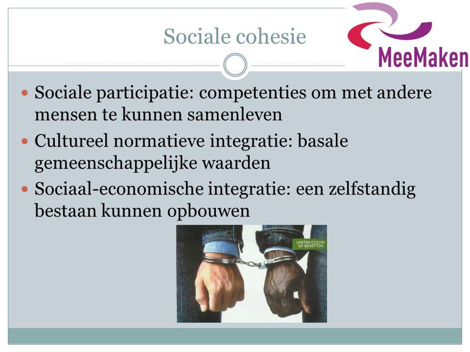 Sociale cohesie  Sociale participatie: competenties om met andere mensen te kunnen samenleven  Cultureel normatieve integratie: basale gemeenschappelijke waarden  Sociaal-economische integratie: een zelfstandig bestaan kunnen opbouwen