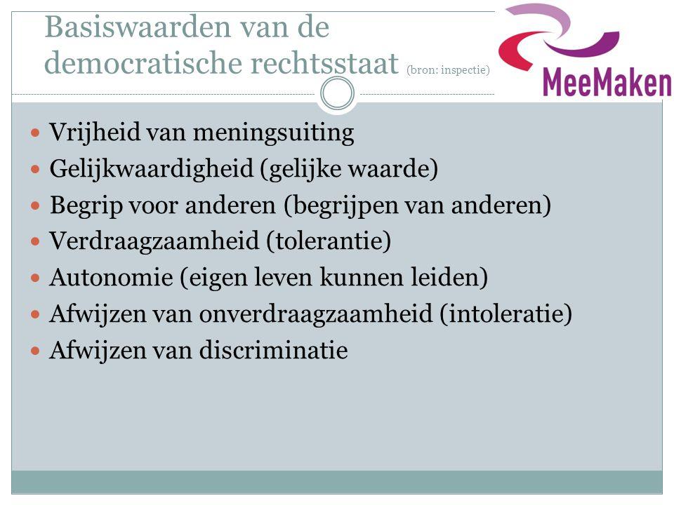 Basiswaarden van de democratische rechtsstaat (bron: inspectie)  Vrijheid van meningsuiting  Gelijkwaardigheid (gelijke waarde)  Begrip voor andere