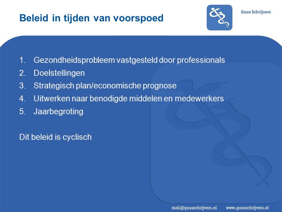 Beleid in tijden van voorspoed 1.Gezondheidsprobleem vastgesteld door professionals 2.Doelstellingen 3.Strategisch plan/economische prognose 4.Uitwerk