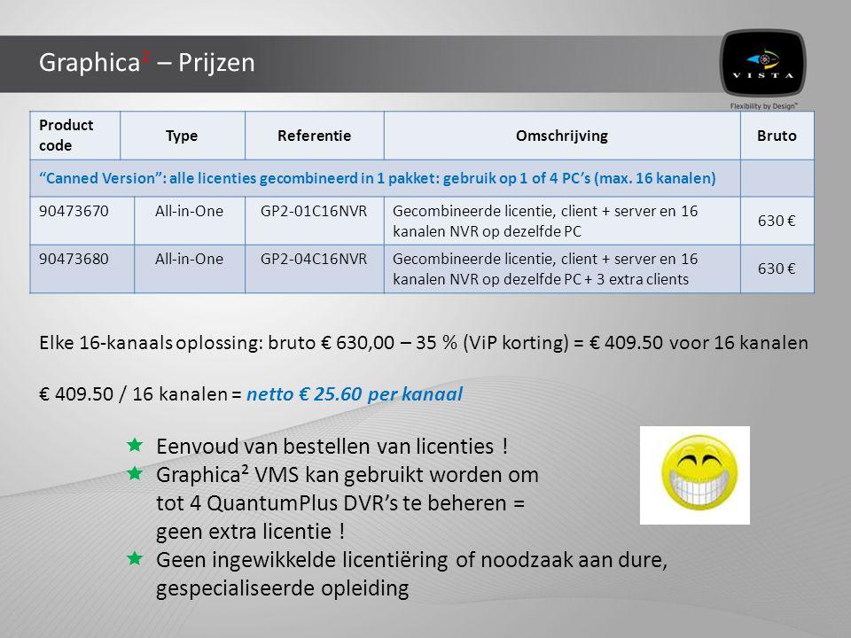 """Graphica 2 – Prijzen Product code TypeReferentieOmschrijvingBruto """"Canned Version"""": alle licenties gecombineerd in 1 pakket: gebruik op 1 of 4 PC's (m"""