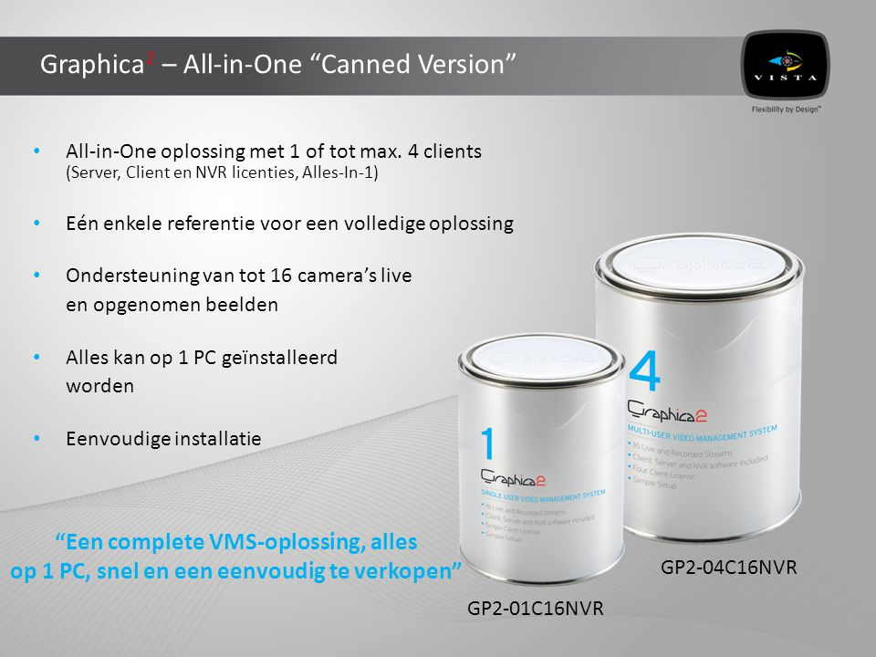 Graphica 2 – All-in-One Canned Version • All-in-One oplossing met 1 of tot max.
