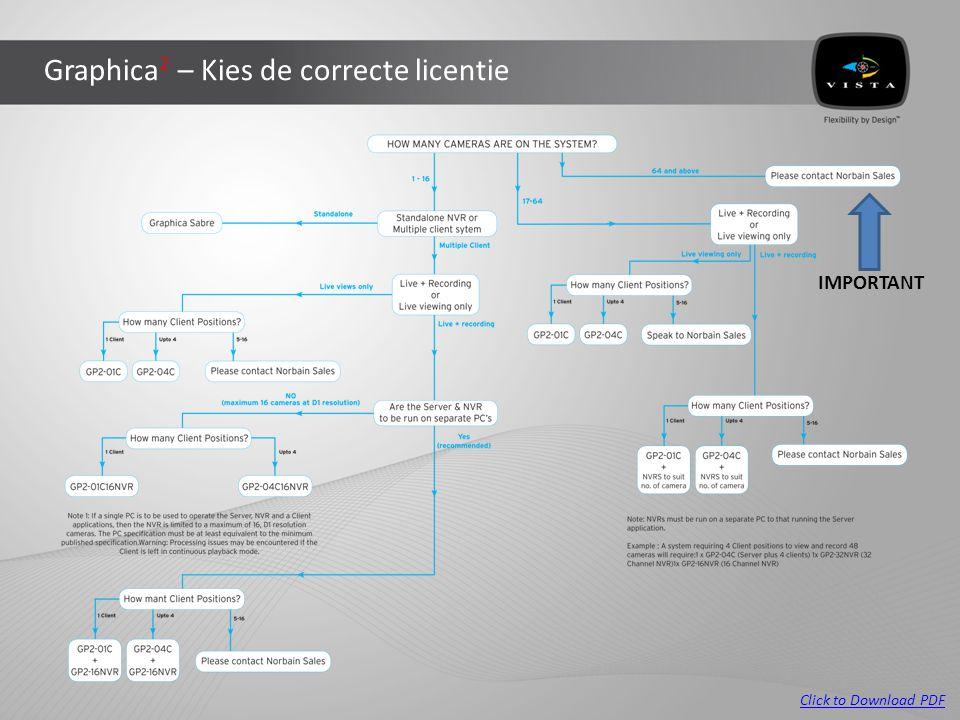 Graphica 2 – Kies de correcte licentie IMPORTANT Click to Download PDF
