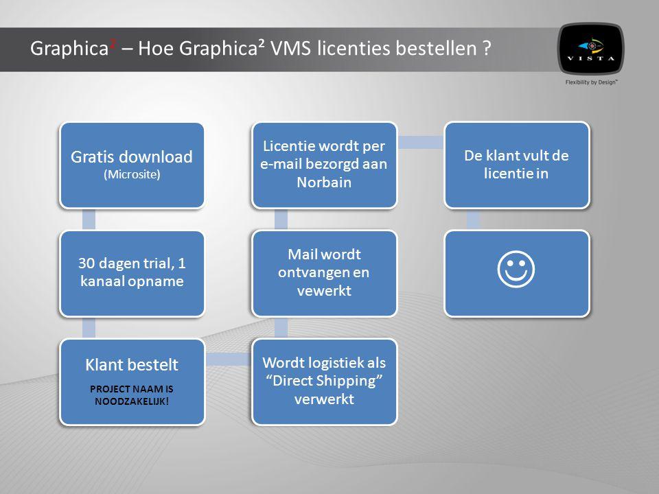 Graphica 2 – Hoe Graphica² VMS licenties bestellen ? Gratis download (Microsite) 30 dagen trial, 1 kanaal opname Klant bestelt PROJECT NAAM IS NOODZAK