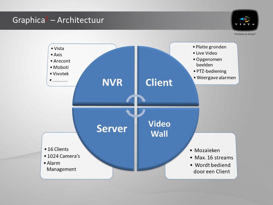 Graphica 2 – Network Video Recorder Software •Dumpen van video van IP-camera's, encoders en eventueel DVR's •Maximaal 32 streams/NVR •1 NVR Software licentie per PC (16 of 32 kanalen) •Maximaal 64 NVR's per systeem •Ondersteuning van multi-protocol IP NVR