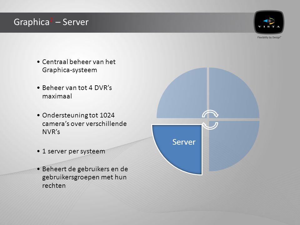 Graphica 2 – Server •Centraal beheer van het Graphica-systeem •Beheer van tot 4 DVR's maximaal •Ondersteuning tot 1024 camera's over verschillende NVR's •1 server per systeem •Beheert de gebruikers en de gebruikersgroepen met hun rechten Server