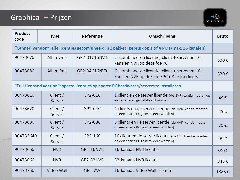 Graphica 2 – Prijzen Product code TypeReferentieOmschrijvingBruto Canned Version : alle licenties gecombineerd in 1 pakket: gebruik op 1 of 4 PC's (max.