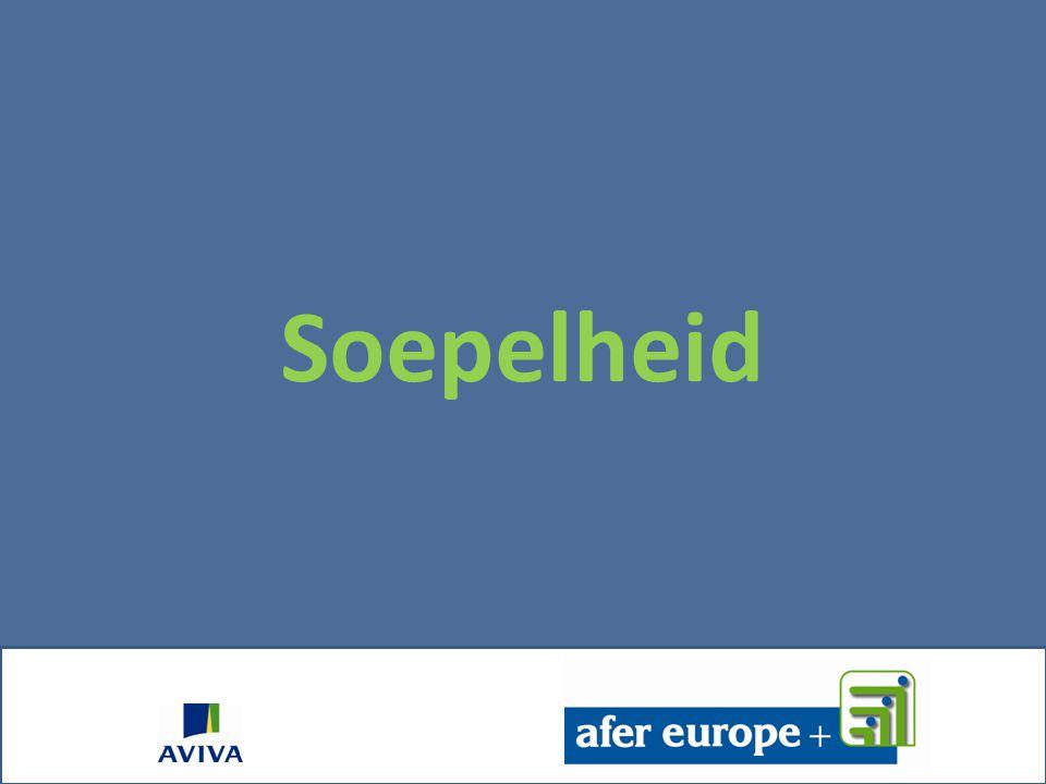 AFER Europe garandeert een bodemrente van 1,30% netto + Winstdeelname voor 2012. De intresten zijn definitief verworven en brengen op hun beurt intres
