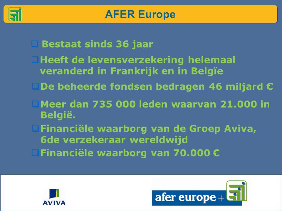 Bestaat sinds 36 jaar qHeeft de levensverzekering helemaal veranderd in Frankrijk en in Belgïe qDe beheerde fondsen bedragen 46 miljard € qMeer dan 735 000 leden waarvan 21.000 in België.
