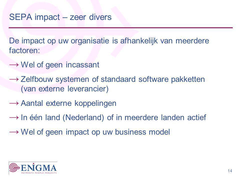 SEPA impact – zeer divers De impact op uw organisatie is afhankelijk van meerdere factoren: → Wel of geen incassant → Zelfbouw systemen of standaard s