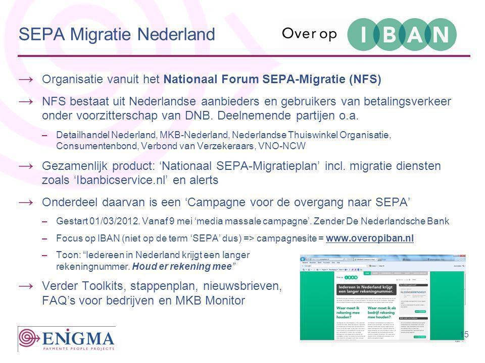 15 SEPA Migratie Nederland → Organisatie vanuit het Nationaal Forum SEPA-Migratie (NFS) → NFS bestaat uit Nederlandse aanbieders en gebruikers van bet