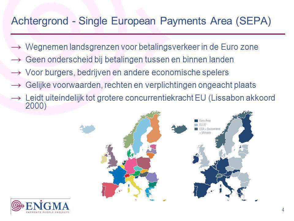 4 Achtergrond - Single European Payments Area (SEPA) → Wegnemen landsgrenzen voor betalingsverkeer in de Euro zone → Geen onderscheid bij betalingen t