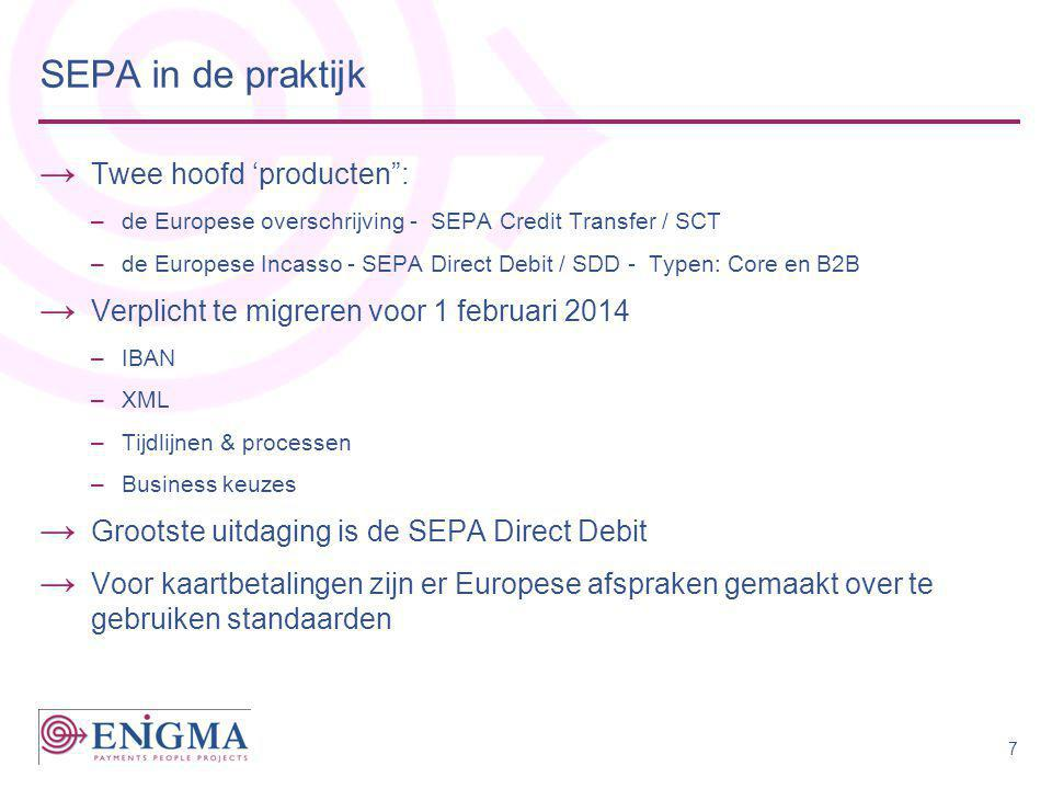 """SEPA in de praktijk → Twee hoofd 'producten"""": –de Europese overschrijving - SEPA Credit Transfer / SCT –de Europese Incasso - SEPA Direct Debit / SDD"""