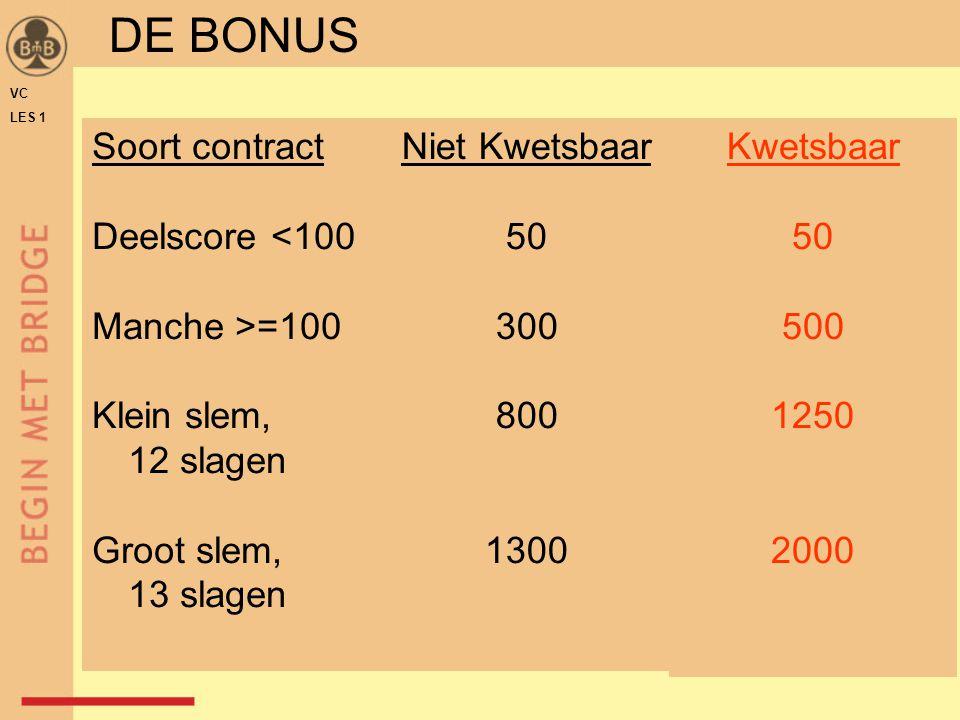 Soort contract Deelscore <100 Manche >=100 Klein slem, 12 slagen Groot slem, 13 slagen Niet Kwetsbaar 50 300 800 1300 Kwetsbaar 50 500 1250 2000 VC LES 1 DE BONUS