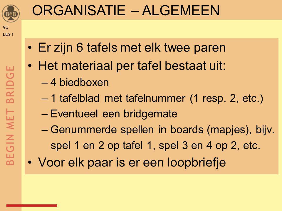 •Er zijn 6 tafels met elk twee paren •Het materiaal per tafel bestaat uit: –4 biedboxen –1 tafelblad met tafelnummer (1 resp.