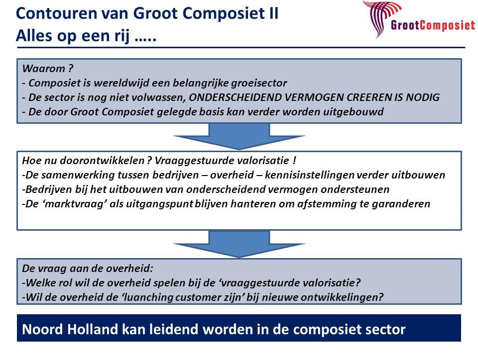 Contouren van Groot Composiet II Alles op een rij ….. Noord Holland kan leidend worden in de composiet sector Waarom ? - Composiet is wereldwijd een b