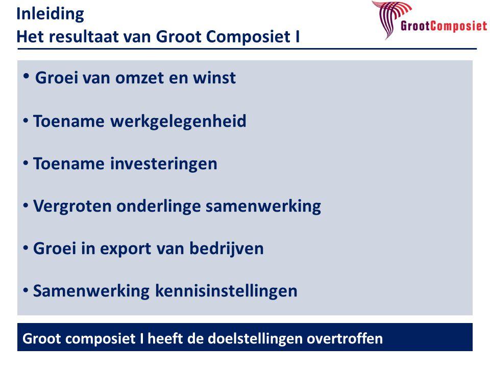 Inzoomen op ontwikkelingen BCG rapport : de toekomst van Nederland De economische waarde van de composiet sector is zeer groot