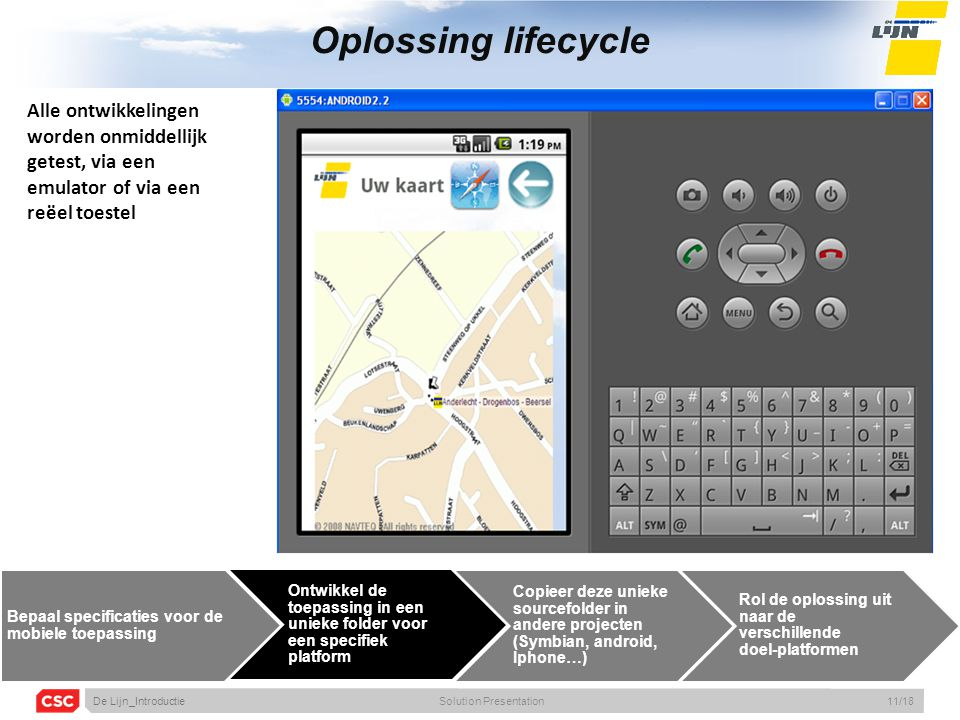 Oplossing lifecycle Alle ontwikkelingen worden onmiddellijk getest, via een emulator of via een reëel toestel Bepaal specificaties voor de mobiele toepassing Ontwikkel de toepassing in een unieke folder voor een specifiek platform Copieer deze unieke sourcefolder in andere projecten (Symbian, android, Iphone…) Rol de oplossing uit naar de verschillende doel-platformen De Lijn_IntroductieSolution Presentation11/18