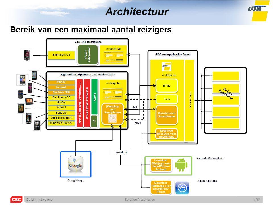 Bereik van een maximaal aantal reizigers De Lijn_IntroductieSolution Presentation Architectuur 6/18
