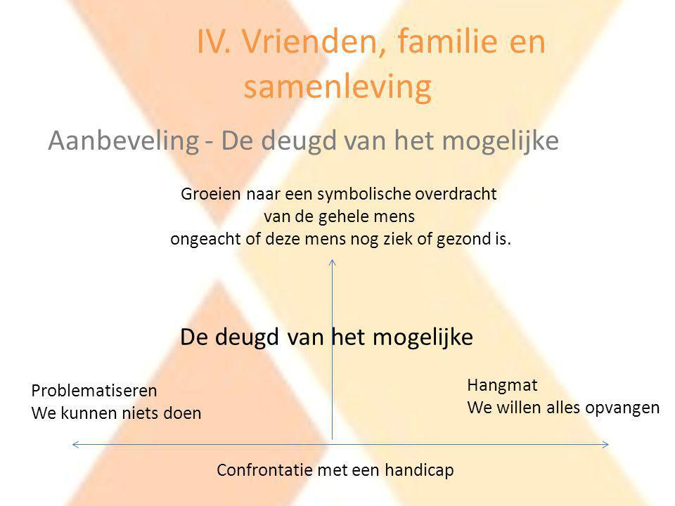 IV. Vrienden, familie en samenleving Aanbeveling - De deugd van het mogelijke Problematiseren We kunnen niets doen Hangmat We willen alles opvangen De