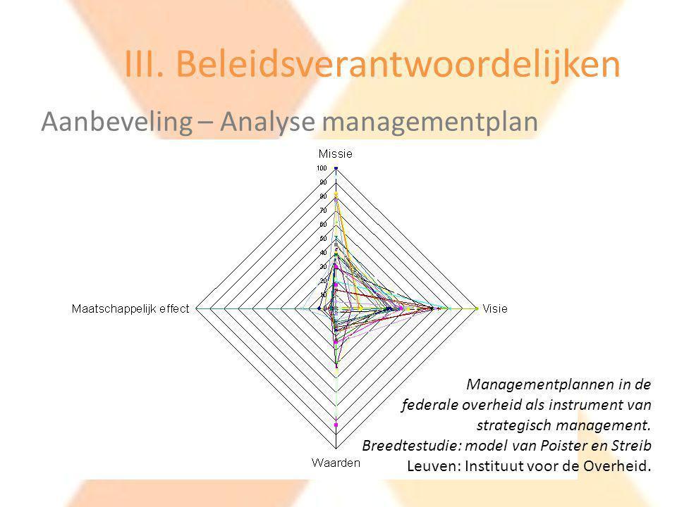III. Beleidsverantwoordelijken Aanbeveling – Analyse managementplan Managementplannen in de federale overheid als instrument van strategisch managemen