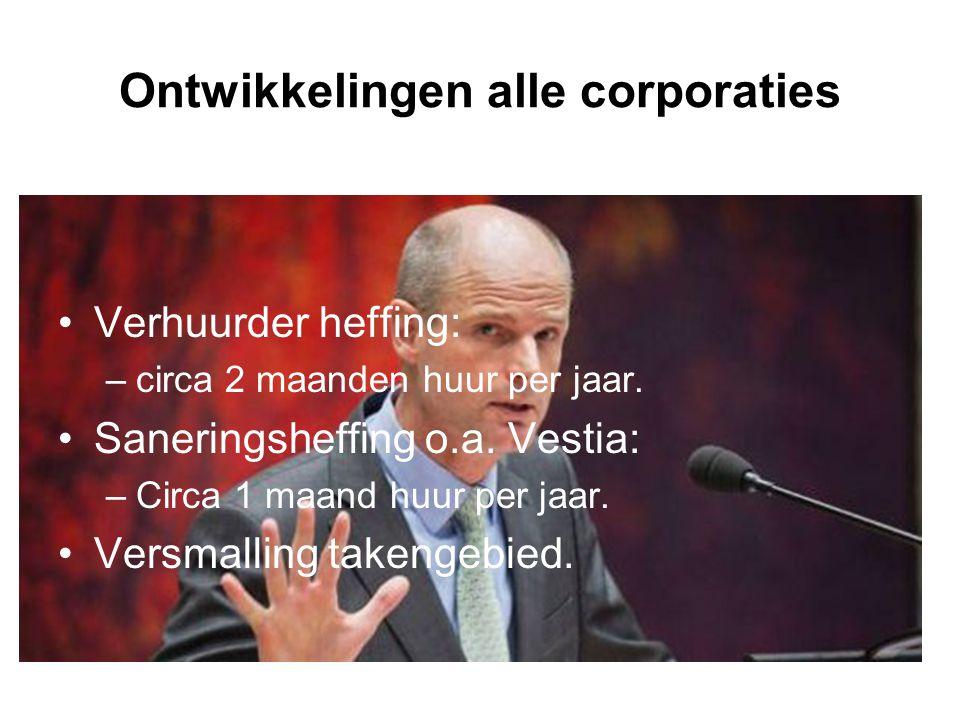 Ontwikkelingen alle corporaties •Verhuurder heffing: –circa 2 maanden huur per jaar.