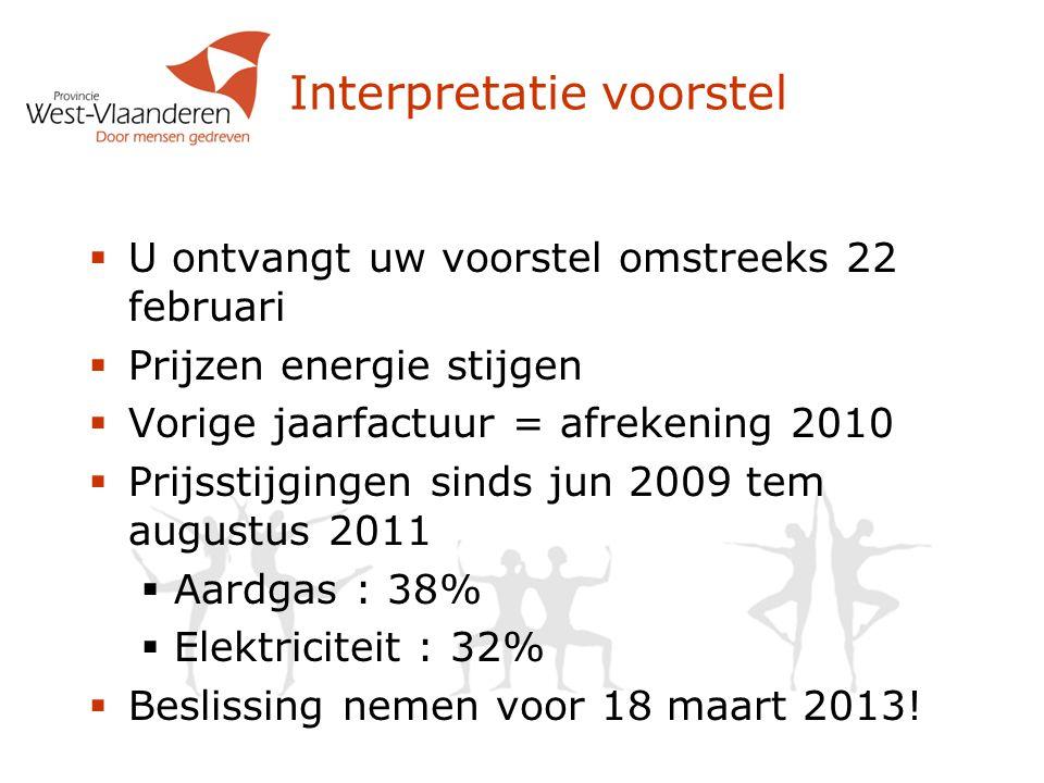 Interpretatie voorstel  U ontvangt uw voorstel omstreeks 22 februari  Prijzen energie stijgen  Vorige jaarfactuur = afrekening 2010  Prijsstijging