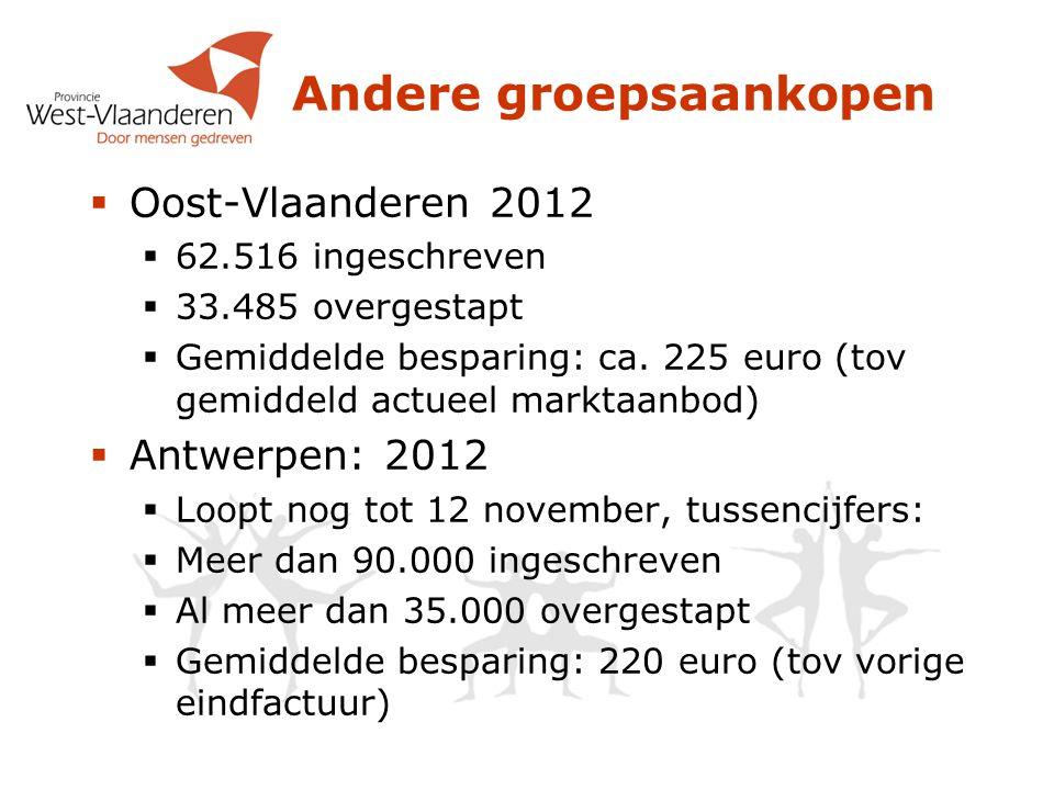 Andere groepsaankopen  Oost-Vlaanderen 2012  62.516 ingeschreven  33.485 overgestapt  Gemiddelde besparing: ca. 225 euro (tov gemiddeld actueel ma