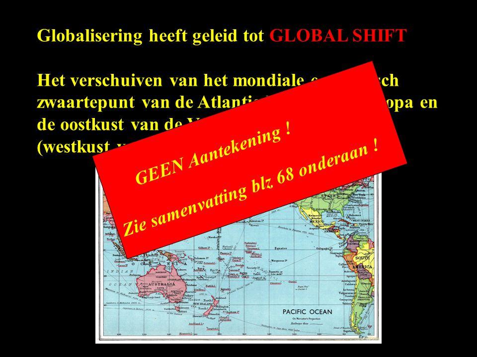 Globalisering heeft geleid tot GLOBAL SHIFT Het verschuiven van het mondiale economisch zwaartepunt van de Atlantic Rim (West-Europa en de oostkust va
