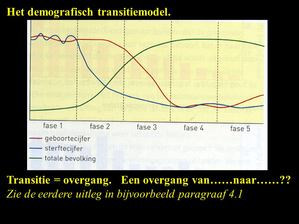 Het demografisch transitiemodel. Transitie = overgang. Een overgang van……naar……?? Zie de eerdere uitleg in bijvoorbeeld paragraaf 4.1