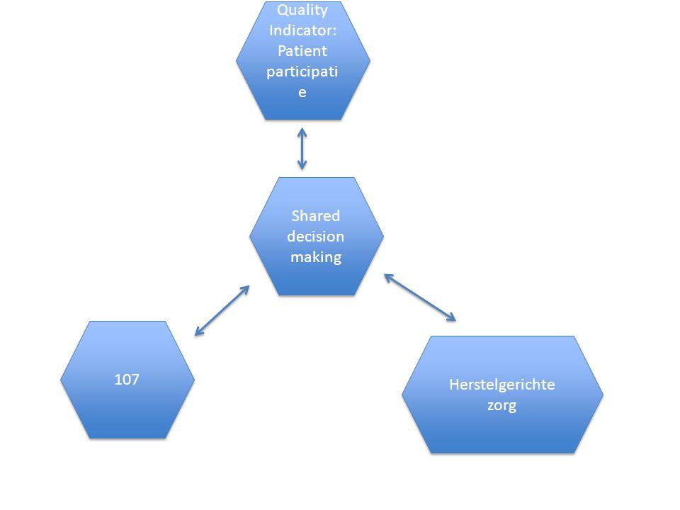 stappenplan • Exploratie methodiek 'Shared decision-making' in de literatuur.