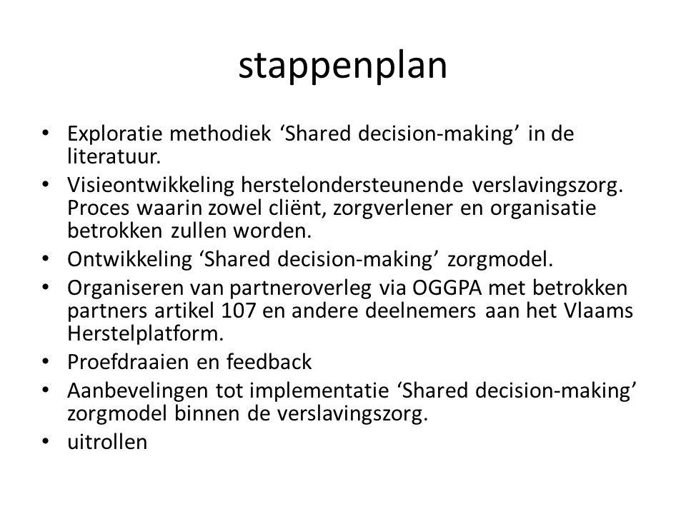 Stappenplan 2 • Implementatie en proefproject • Feedback en definitief