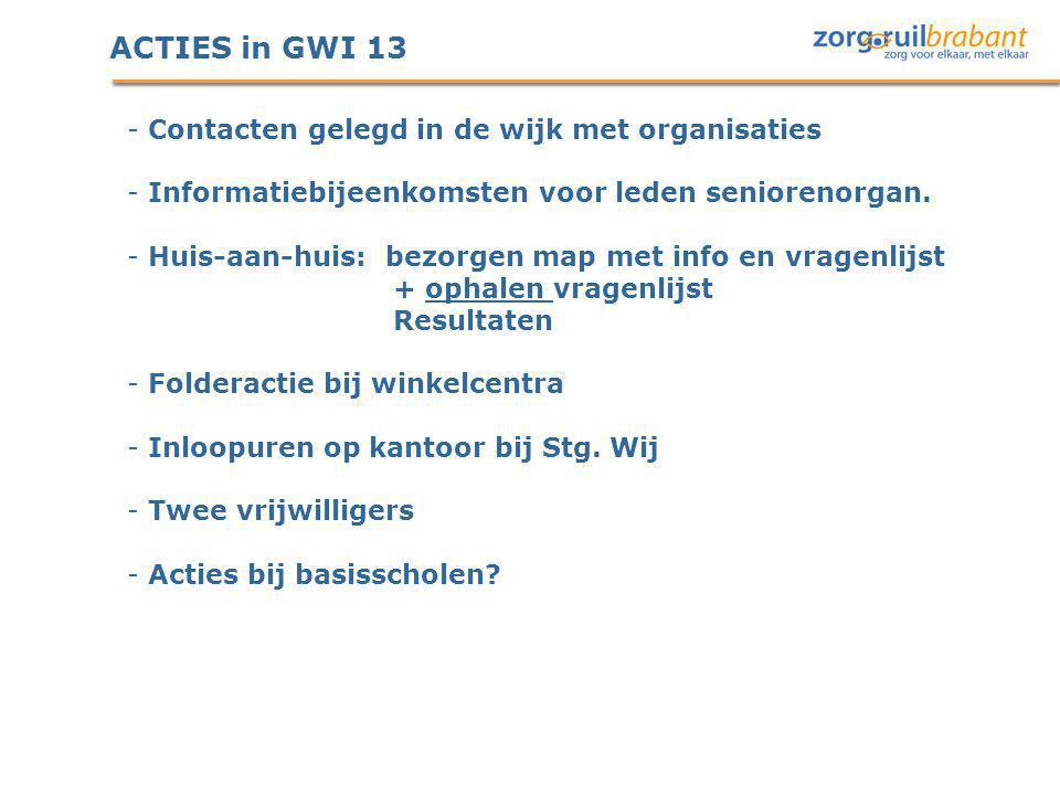 ACTIES in GWI 13 - Contacten gelegd in de wijk met organisaties - Informatiebijeenkomsten voor leden seniorenorgan. - Huis-aan-huis: bezorgen map met