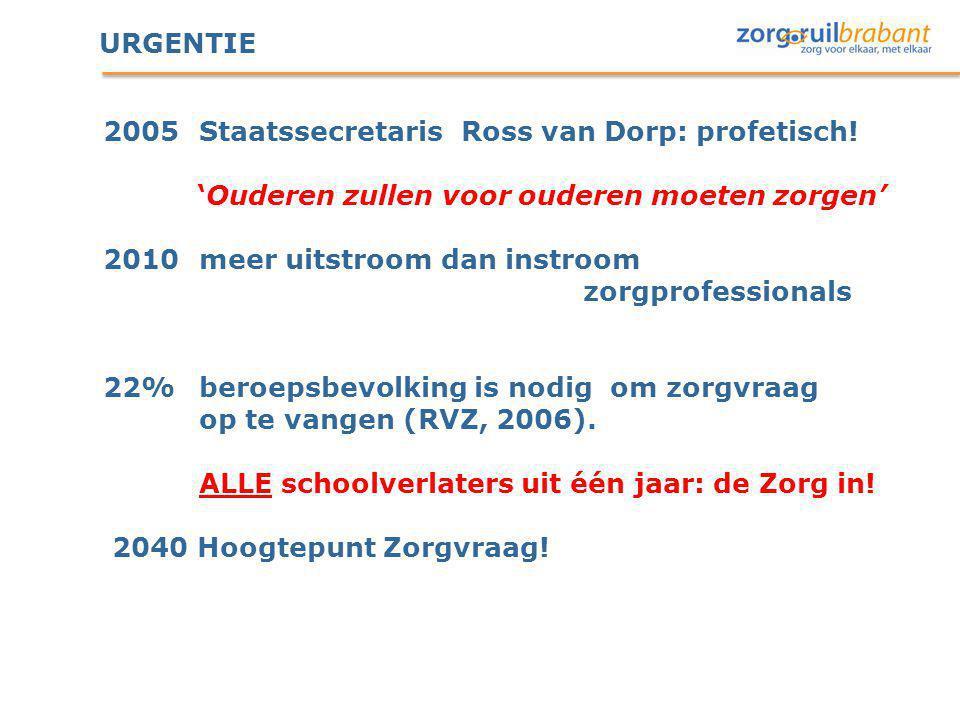 URGENTIE 2005 Staatssecretaris Ross van Dorp: profetisch! 'Ouderen zullen voor ouderen moeten zorgen' 2010 meer uitstroom dan instroom zorgprofessiona