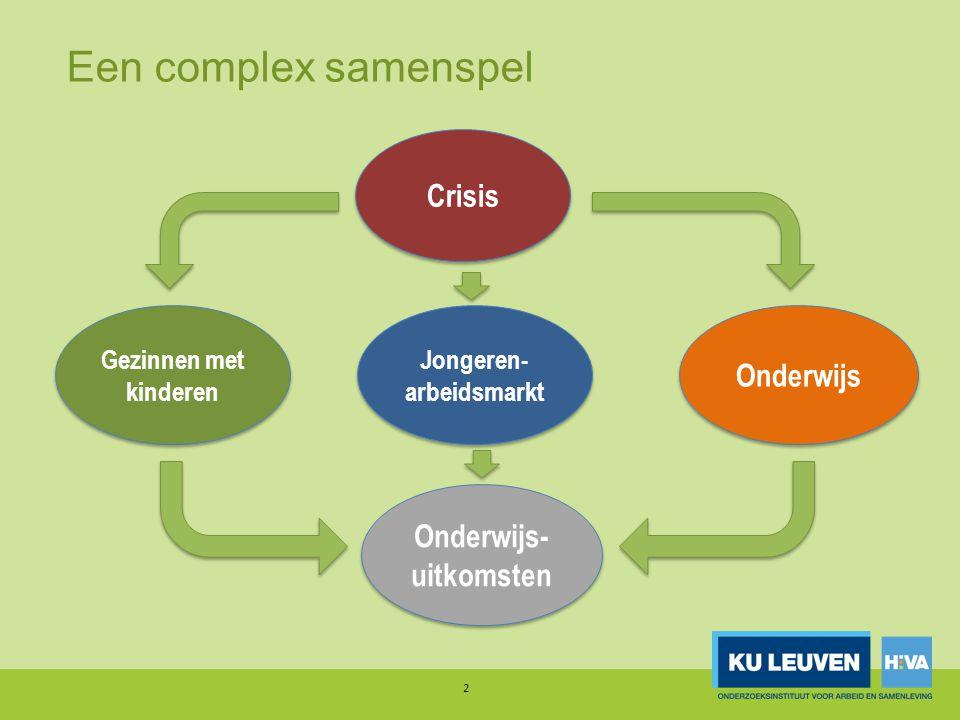 Een complex samenspel 2 Crisis Gezinnen met kinderen Onderwijs Onderwijs- uitkomsten Jongeren- arbeidsmarkt