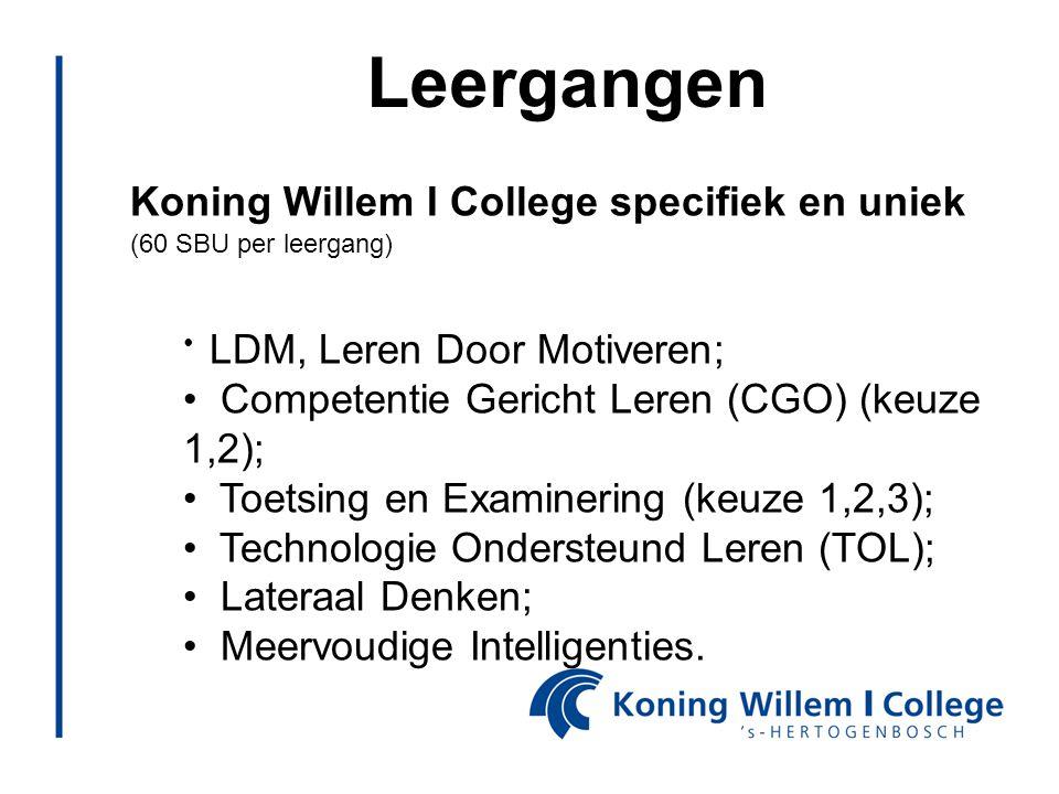 Leergangen Koning Willem I College specifiek en uniek (60 SBU per leergang) • LDM, Leren Door Motiveren; • Competentie Gericht Leren (CGO) (keuze 1,2)
