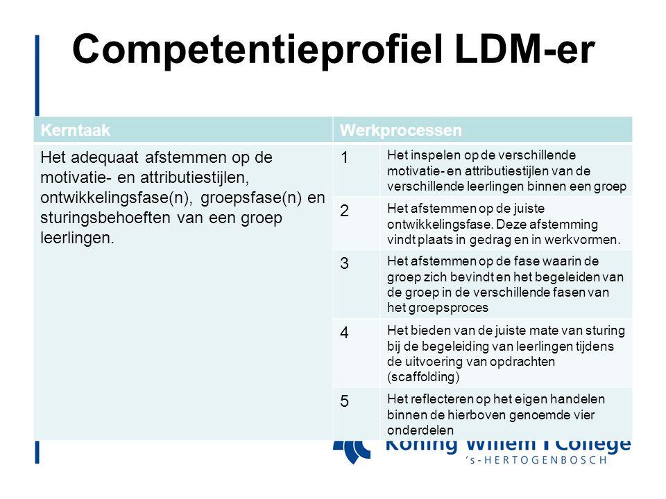 Competentieprofiel LDM-er KerntaakWerkprocessen Het adequaat afstemmen op de motivatie- en attributiestijlen, ontwikkelingsfase(n), groepsfase(n) en s