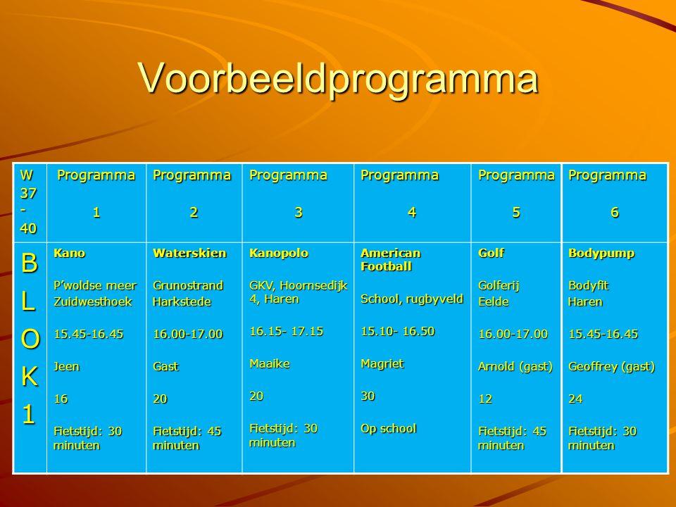 Voorbeeldprogramma W 37 - 40Programma1Programma2Programma3Programma4Programma5Programma6 BLOK1Kano P'woldse meer Zuidwesthoek15.45-16.45Jeen16 Fietsti