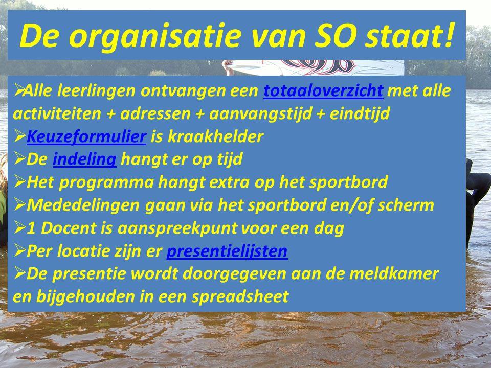 De organisatie van SO staat.