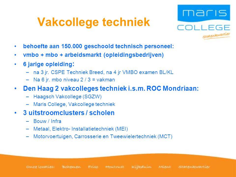 Vakcollege techniek •behoefte aan 150.000 geschoold technisch personeel: •vmbo + mbo + arbeidsmarkt (opleidingsbedrijven) •6 jarige opleiding : –na 3