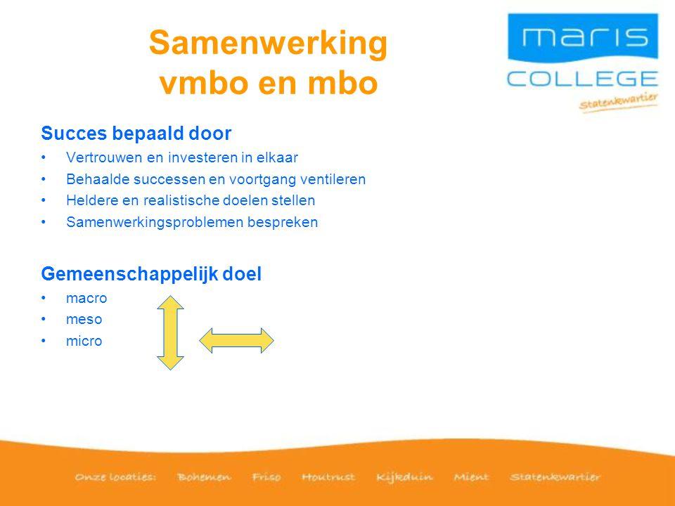 Samenwerking vmbo en mbo Succes bepaald door •Vertrouwen en investeren in elkaar •Behaalde successen en voortgang ventileren •Heldere en realistische