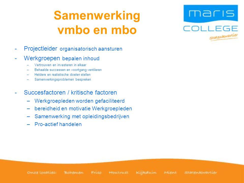 Samenwerking vmbo en mbo -Projectleider organisatorisch aansturen -Werkgroepen bepalen inhoud –Vertrouwen en investeren in elkaar –Behaalde successen