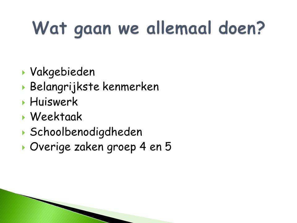  Vakgebieden  Belangrijkste kenmerken  Huiswerk  Weektaak  Schoolbenodigdheden  Overige zaken groep 4 en 5