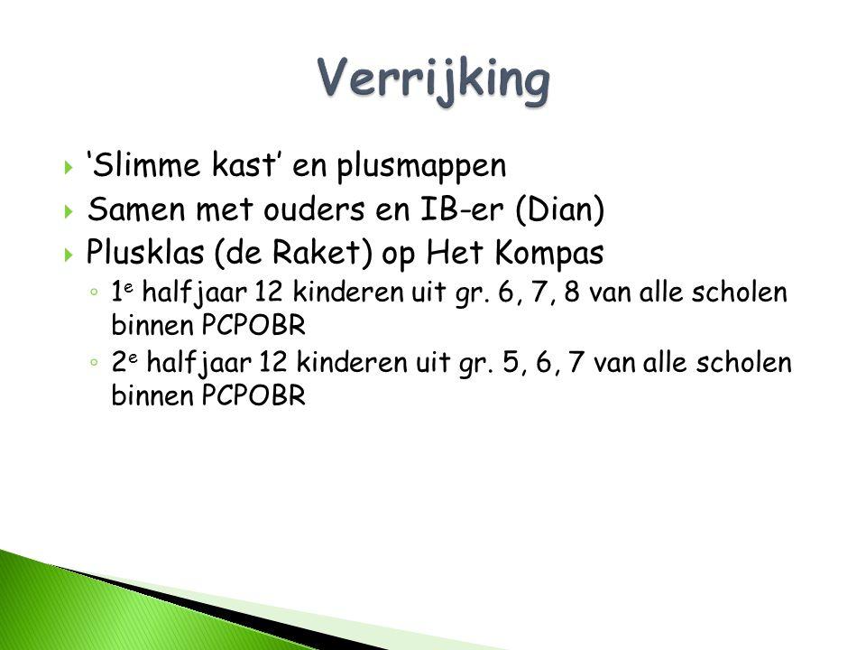  'Slimme kast' en plusmappen  Samen met ouders en IB-er (Dian)  Plusklas (de Raket) op Het Kompas ◦ 1 e halfjaar 12 kinderen uit gr. 6, 7, 8 van al
