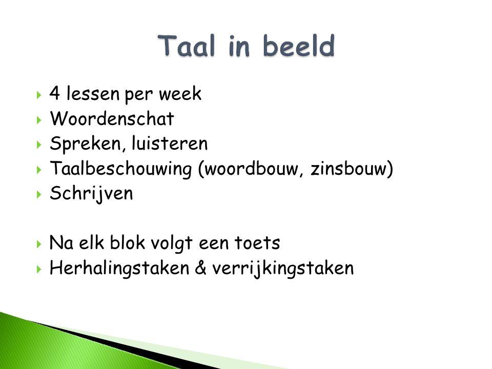  4 lessen per week  Woordenschat  Spreken, luisteren  Taalbeschouwing (woordbouw, zinsbouw)  Schrijven  Na elk blok volgt een toets  Herhalings