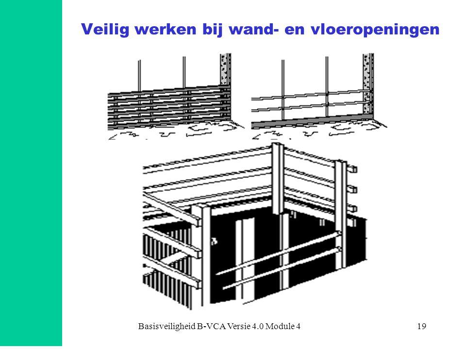 Basisveiligheid B-VCA Versie 4.0 Module 419 Veilig werken bij wand- en vloeropeningen