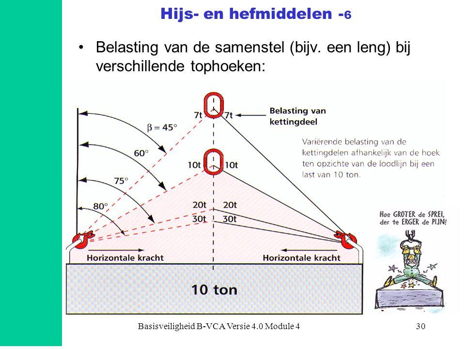 Basisveiligheid B-VCA Versie 4.0 Module 430 •Belasting van de samenstel (bijv. een leng) bij verschillende tophoeken: Hijs- en hefmiddelen - 6